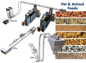 Gentle Conveying of Animal & Pet Foods-Image