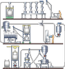Engineered, integrated bulk handling systems-Image