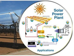 Flexible Piping Solutions for Solar Power-Image
