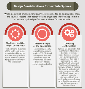 Involute Splines: Types, Design & Considerations-Image