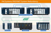 PACSystems High Availability with PROFINET-Image
