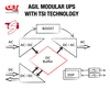 How AGIL modular UPS is your battery care taker-Image
