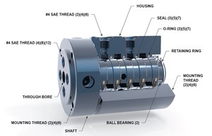 Workholding Rotary Unions-Image