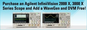 Free WaveGen and DVM with Scope Purchase!-Image