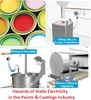 Hazards in Paint/Coatings Production-Image