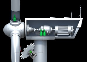 Encoders for safe wind turbine applications-Image