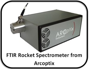 FTIR Spectrometer from Arcoptix-Image