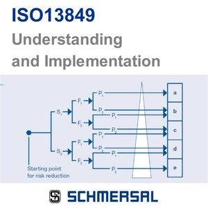 Understanding and Implementation of ISO13849-Image