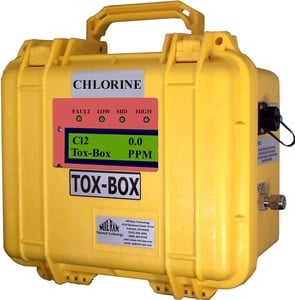 TOX-BOX Single Gas Portable Gas Detection System-Image