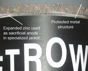 Engineered Materials in Cathodic Protection -Image