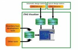 JTAG Visualizer-Image