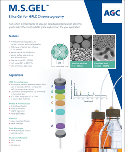 Silica Gel for HPLC Chromatography-Image