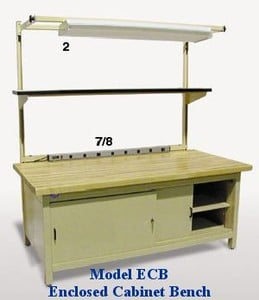 The ECB/HD Enclosed Cabinet Bench -Image