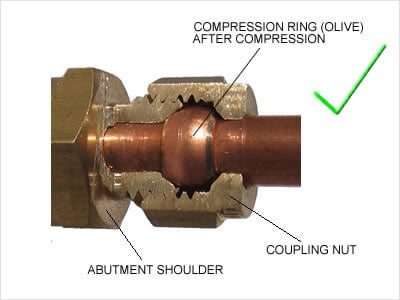 Valves engineering360 for Copper water pipe fittings types