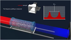 Electric Field Probe Enables Dramatic Improvements in Measurements