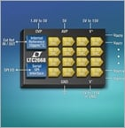 DAC Drives Capacitive Loads
