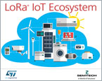 ST Develops Microcontrollers with On-chip LoRa