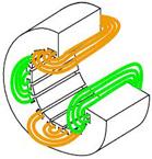 Testing Single-phase Induction Motors