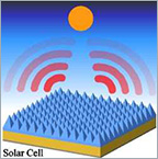 Structured Surface Keeps Solar Cells Cool