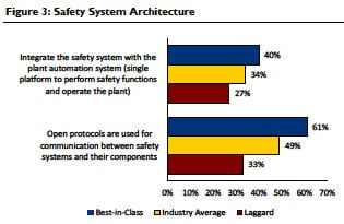 Safety and Productivity Go Hand-in-Hand
