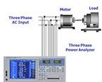 Proper Instrumentation for Precision Power Measurements