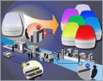 Signal Light Indicates Equipment Status Changes