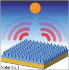 Preventing Solar-cell Degradation