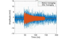 Characterizing Indoor Wireless Channels at 350-650 GHz