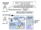 Mitsubishi Electric develops AI-based diagnostic technology